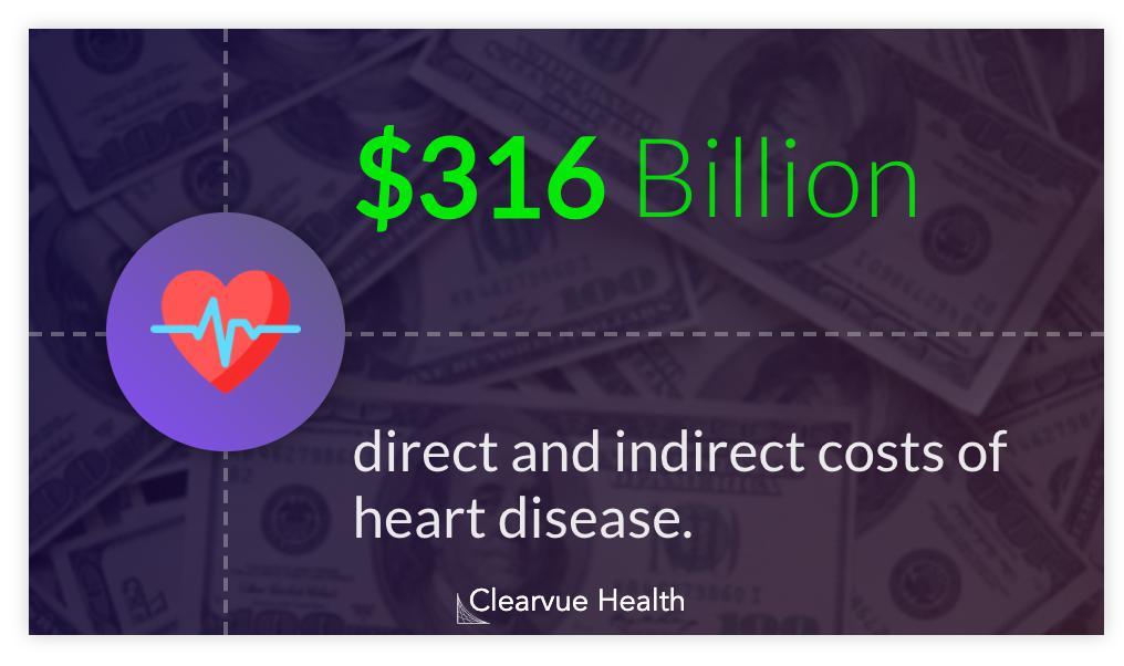 Cost of Heart Disease