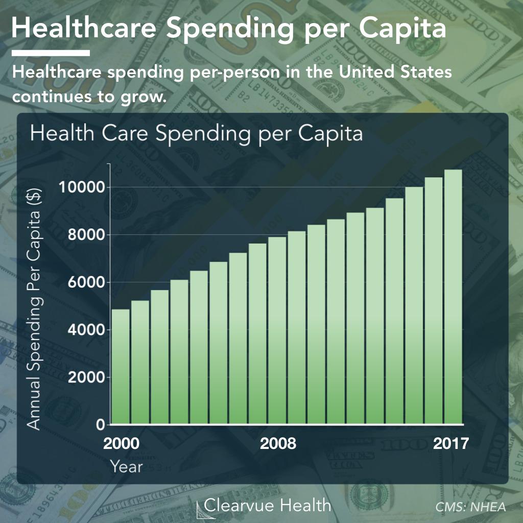 thumbnail 2 for us-healthcare-spending