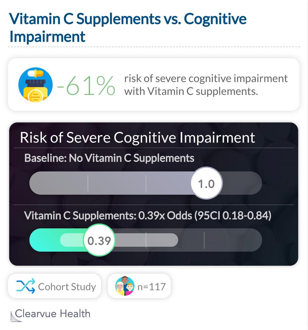 Vitamin C Supplements vs. Cognitive Impairment