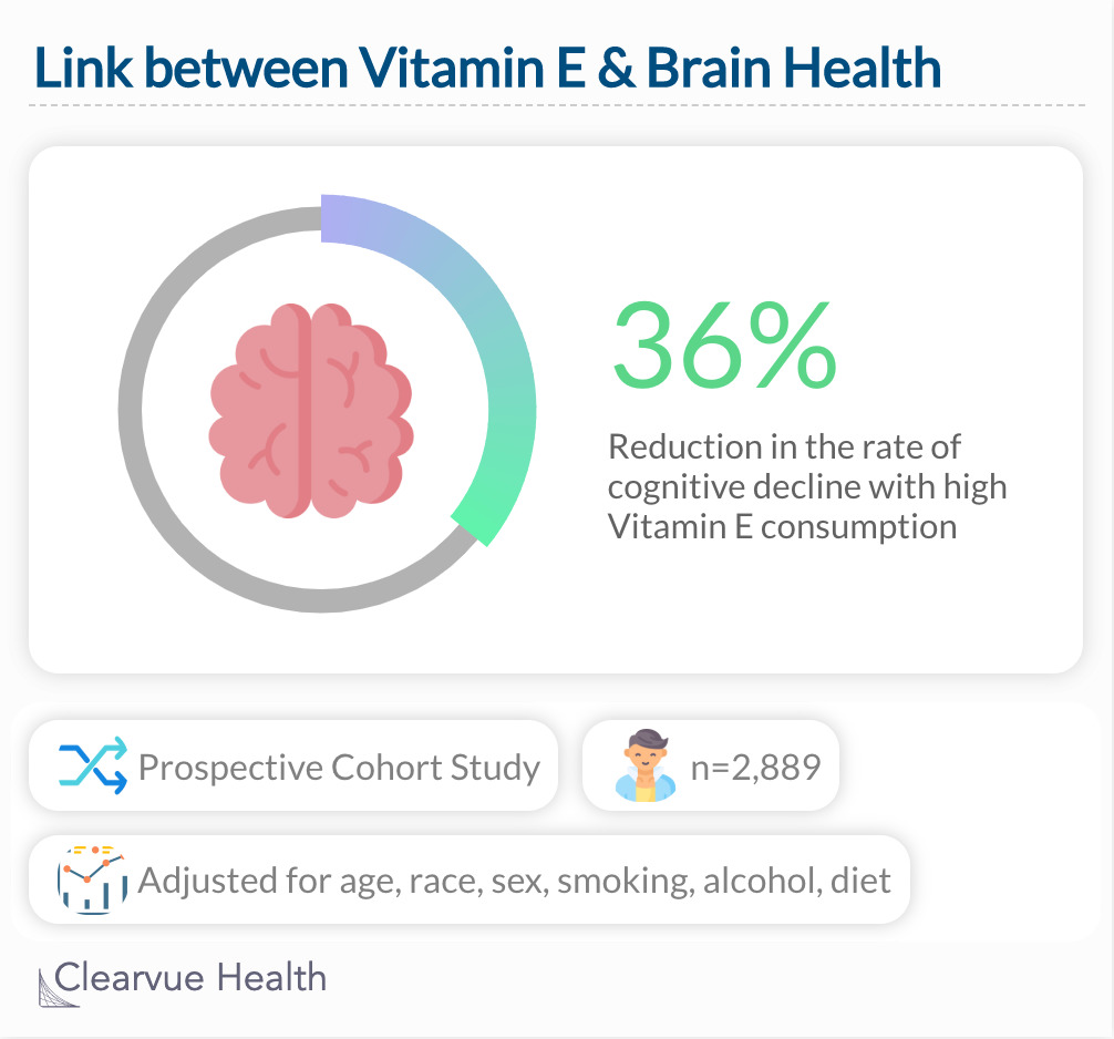 Link between Vitamin E & Brain Health
