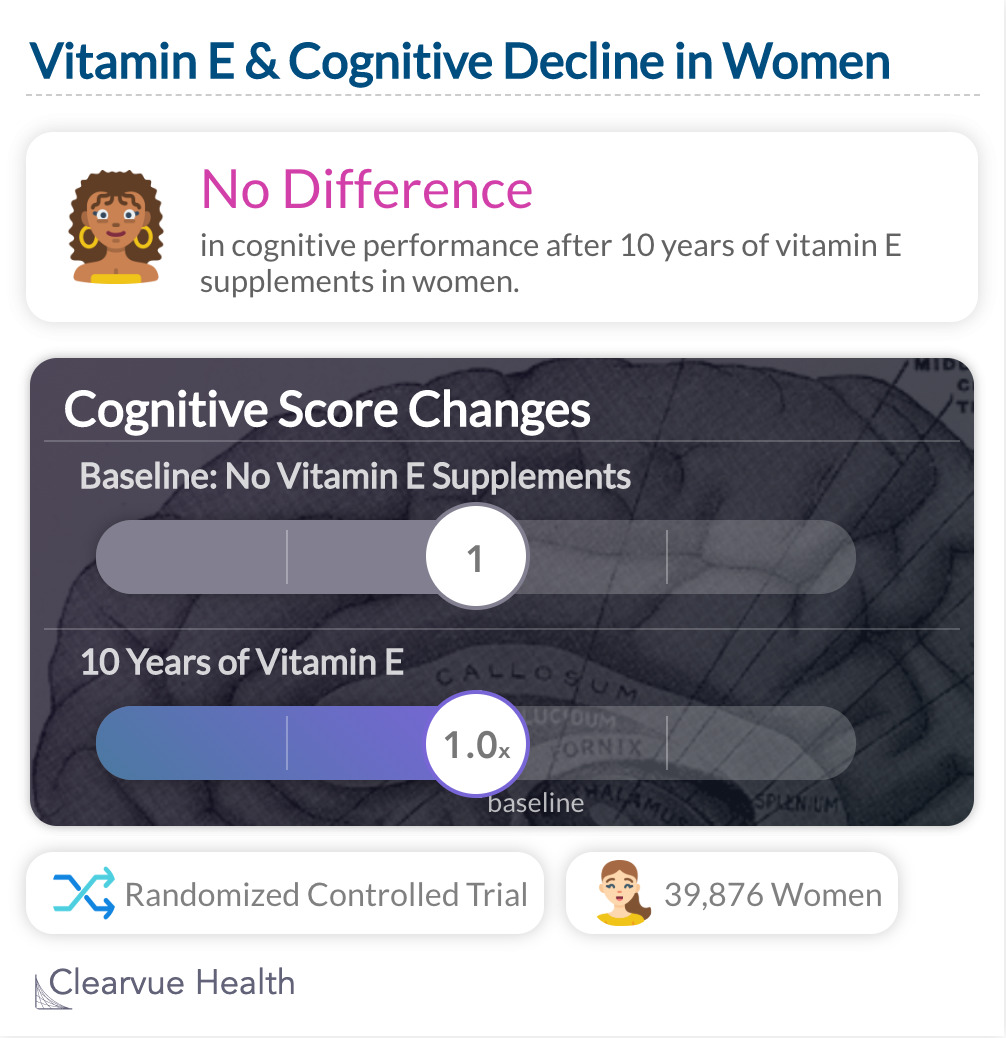 Vitamin E & Cognitive Decline in Women