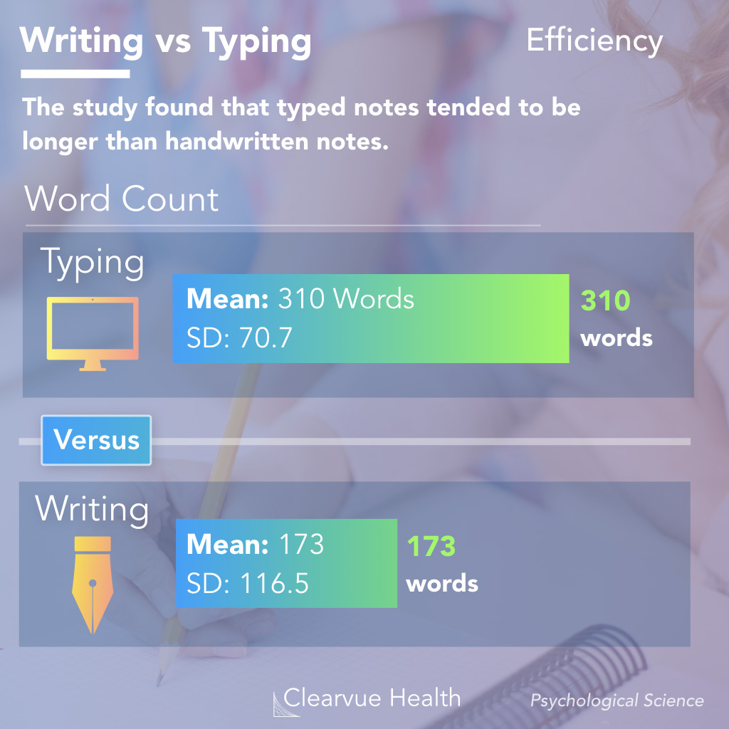 typing speed vs writing speed, notetaking efficiency and speed